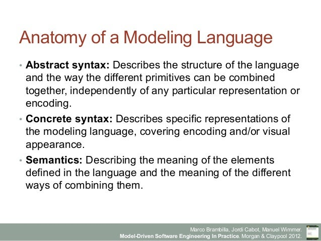 Model-Driven Software Engineering in Practice - Chapter 6 - Modeling Languages at a Glance Slide 3