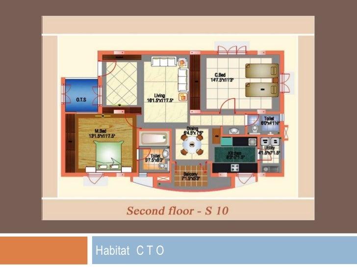 Habitat C T O