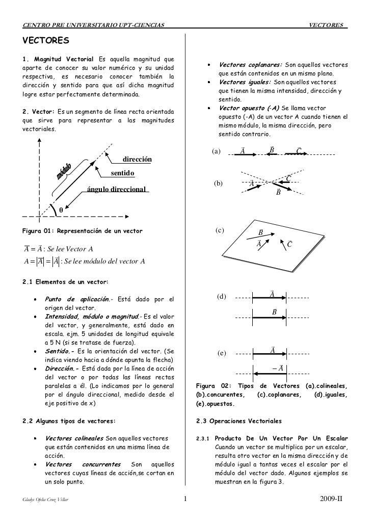 CENTRO PRE UNIVERSITARIO UPT-CIENCIAS                                                                         VECTORESVECT...