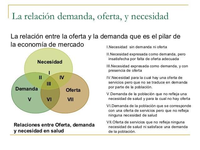 Administraci N De La Salud M Dulo 1 Conceptos B Sicos