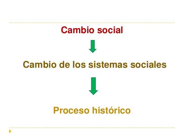 Cambio social Cambio de los sistemas sociales Proceso histórico
