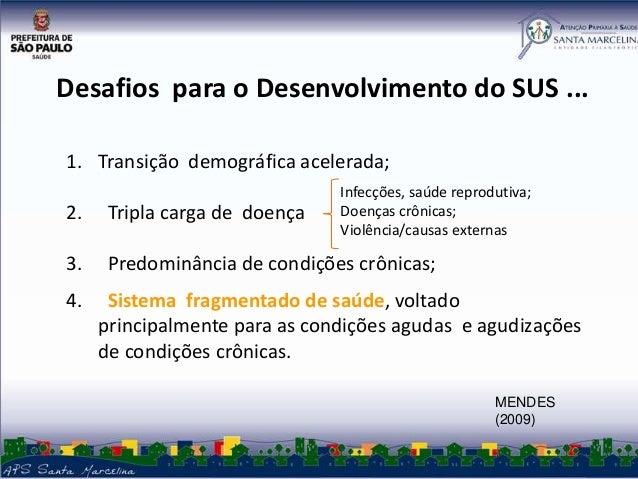 Módulo 1 - aula 1 Slide 2