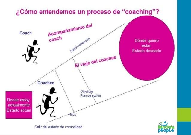 ¿Cómo entender el Coaching? Milton Erickson METÁFORA El cuento del caballo extraviado