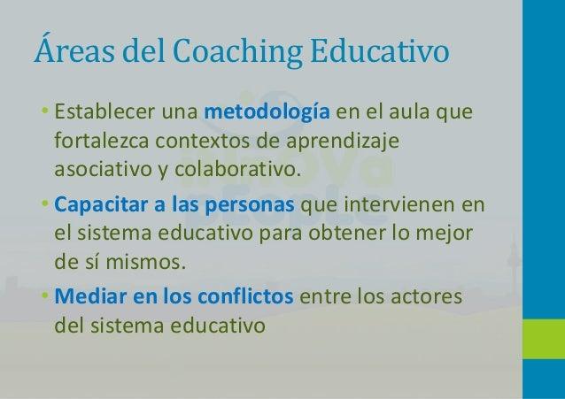 1. Potencial El coaching educativo no se centra en el aprendizaje, sino en el potencial de cada uno de tus alumnos. De lo ...