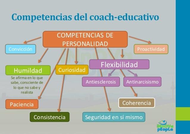 Herramientas internasdel Coach-educativo Herramientas internas Calibración Escucha empática Comunicación Herramientasparae...