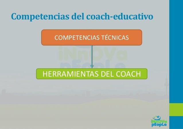Preguntas poderosas en el coaching educativo 1. Relacionadas con el objetivo. Te orientan hacia el futuro. Te hacen reflex...