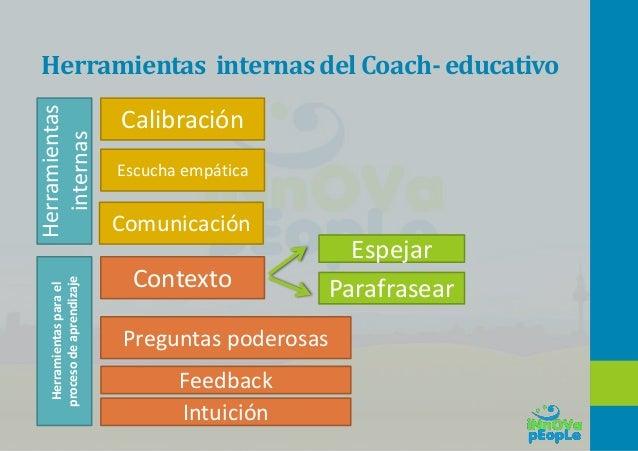 Preguntas poderosas en el coaching educativo (con el objetivo) 1. Relacionadas con el objetivo, al alumno • ¿Cuál es tu ob...