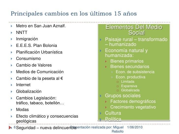 Principales cambios en los últimos 15 años<br />1/06/2010<br />Presentación realizada por: Miguel Rebollo<br />6<br />Metr...