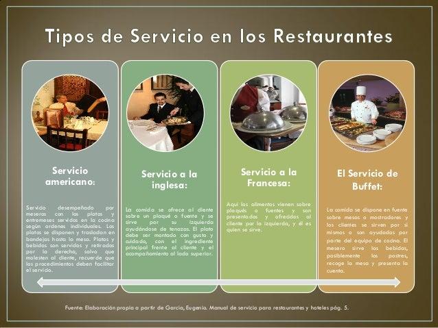 5163 m dulo 3 servicio para hoteles y restaurantes for Tipos de restaurantes franceses
