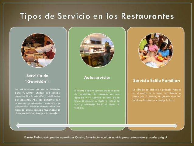 5163 m dulo 3 servicio para hoteles y restaurantes for Tipos de servicios de un hotel