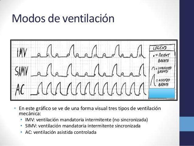 M dulo 3 ventilaci n mec nica neonatal - Ventilacion mecanica controlada ...