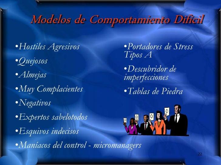 Modelos de Comportamiento Difícil •Hostiles Agresivos             •Portadores de Stress                                 Ti...