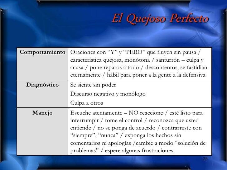 """El Quejoso Perfecto Comportamiento Oraciones con """"Y"""" y """"PERO"""" que fluyen sin pausa /                característica quejosa..."""
