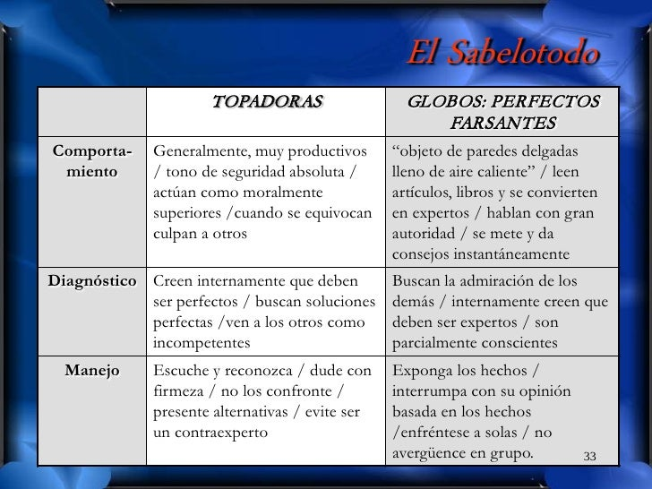 El Sabelotodo                       TOPADORAS                     GLOBOS: PERFECTOS                                       ...