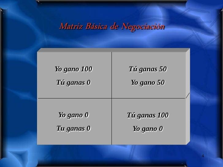 Matriz Básica de Negociación   Yo gano 100        Tú ganas 50 Tú ganas 0          Yo gano 50     Yo gano 0         Tú gana...