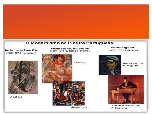 Click to edit Master text styles • Nas primeiras décadas do século XX, Portugal era um país atrasado devido à sua posição ...