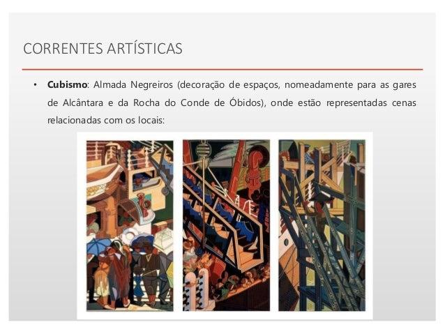 Click to edit Master text styles António Domingues, Fernando Azevedo, António Pedro, Vespeira, Moniz Pereira Cadavre Exquis