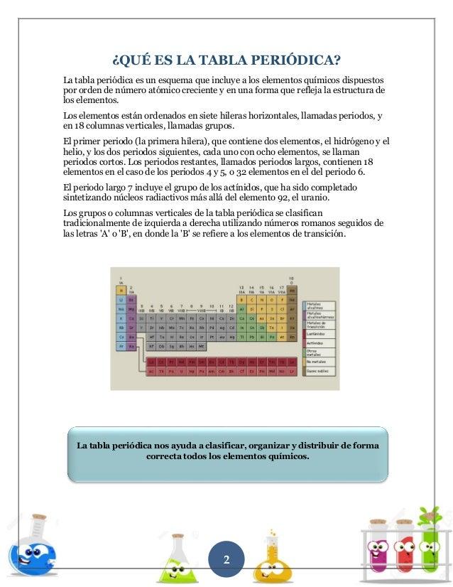 Mdulo qumica tabla peridica 112 ibagu tolima 2017 2 urtaz Images