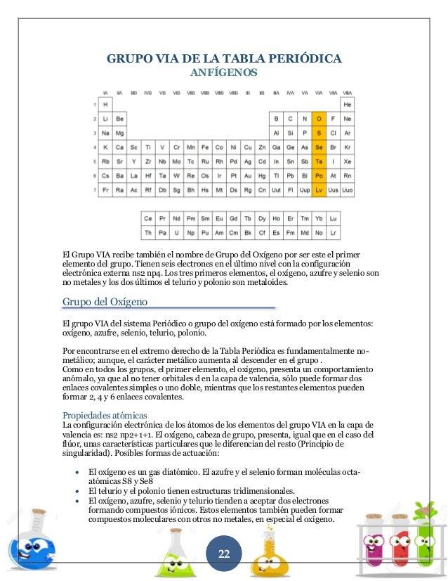 Mdulo qumica descubridor antigedad 22 22 grupo via de la tabla peridica urtaz Choice Image