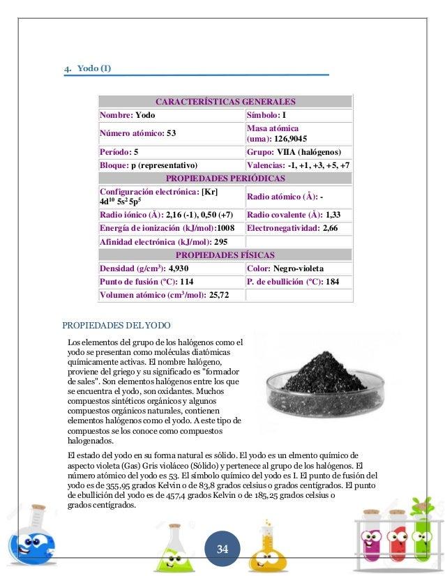 Mdulo qumica 34 urtaz Choice Image