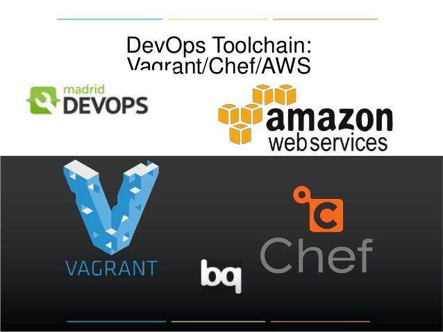 DevOps Toolchain: Vagrant/Chef/AWS