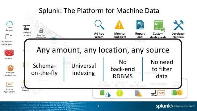 Machine Data 101