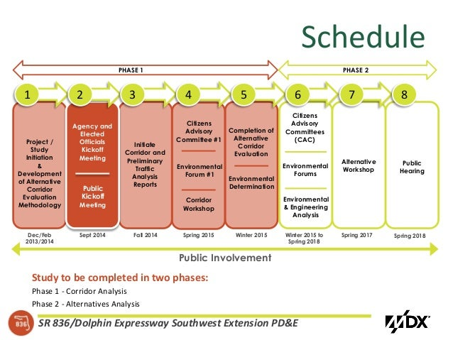 Click here to view the expanded program overview presentation.
