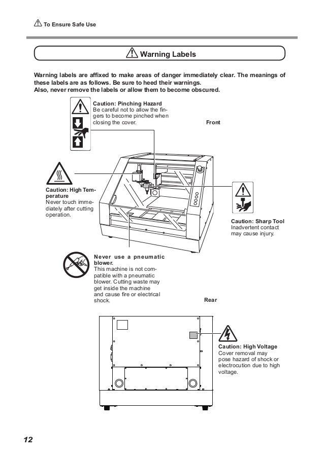 Roland MdX 40 Manual d'usuari