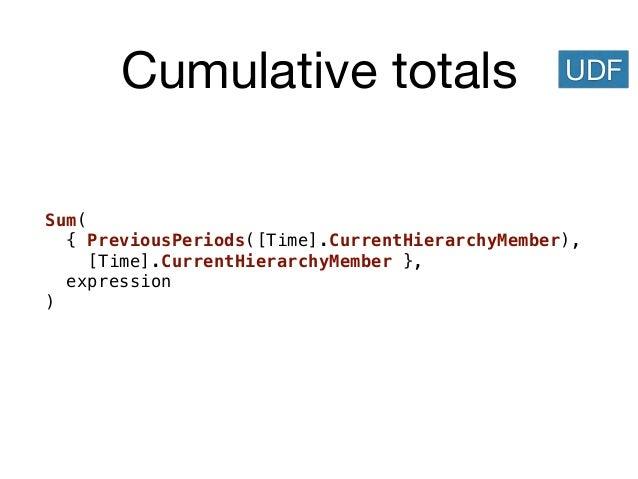Cumulative totals Sum( { PreviousPeriods([Time].CurrentHierarchyMember), [Time].CurrentHierarchyMember }, expression ) UDF