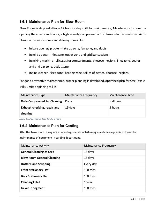 Maintenance Strategy and Activites of Textile Industry (Spinning Mill)