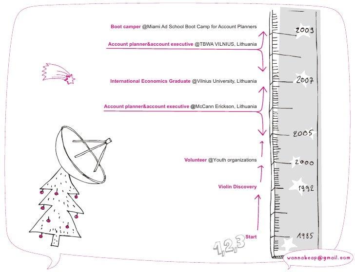 Account Planner's CV  Slide 2