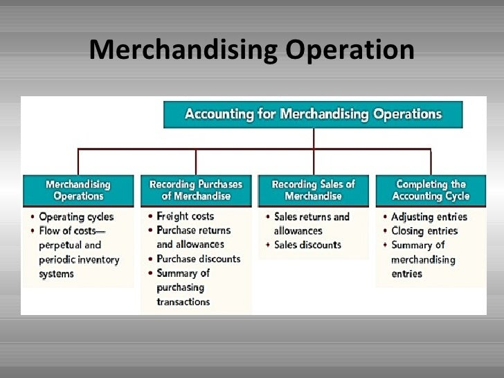 accounting for merchandising operations A video summary of chapter 5 in perdisco's financial accounting 360textbook to find out more, visit wwwperdiscocom/finacc.
