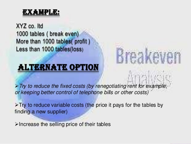 salem telephone break even analysis read reviews, compare customer ratings, see screenshots, and learn more about break-even analysis download break-even analysis and enjoy it on your iphone, ipad, and ipod touch.