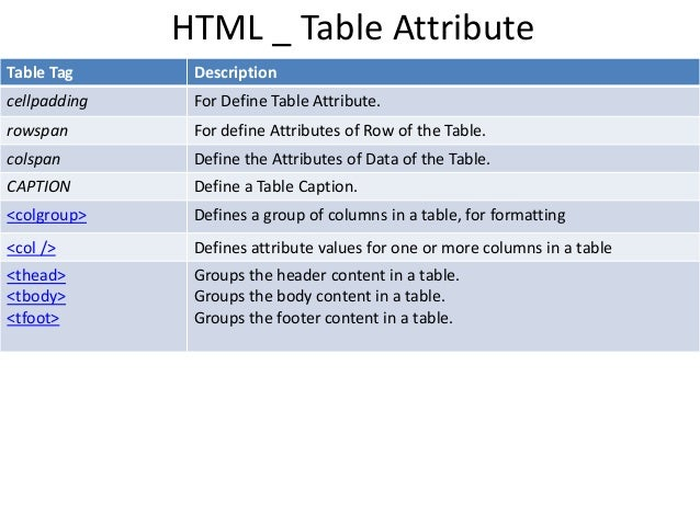 Html basic by abdulla al baset for Table tag attributes in html