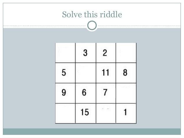 Mathematics Class X Quiz