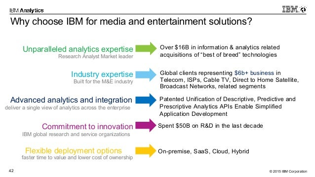 IBM Audience Analytics for Broadcasters and TV Networks