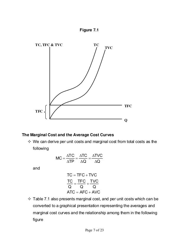 managerial economics chapter 9 Access managerial economics 10th edition chapter 9 solutions now our solutions are written by chegg experts so you can be assured of the highest quality.