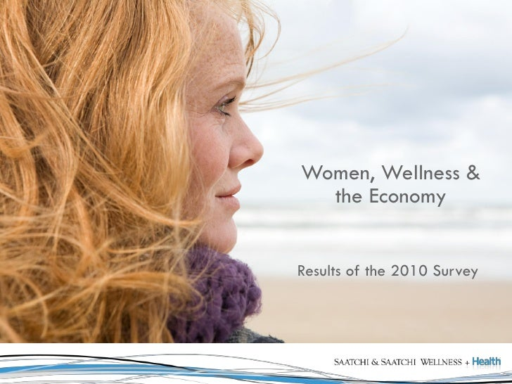Women, Wellness &  the EconomyResults of the 2010 Survey