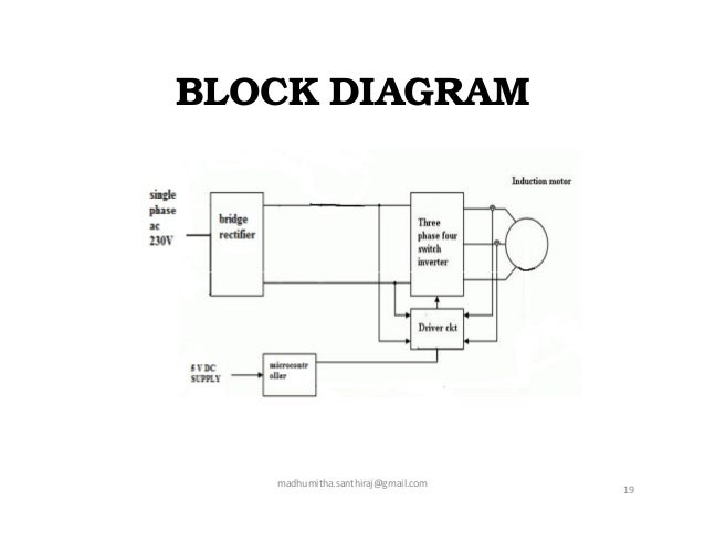 Block Diagram Of 3 Phase Induction Motor - Wiring Diagrams Delete on