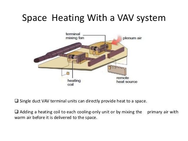 Air Terminal Units : Vav air conditioning system