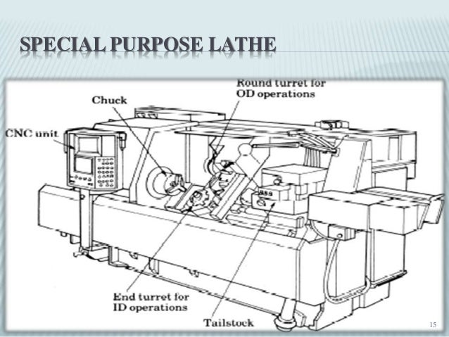 Introduction to lathe machine special purpose lathe 15 ccuart Image collections