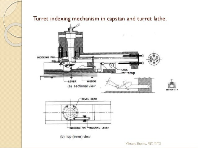 Difference Between Capstan And Turret Lathe Pdf