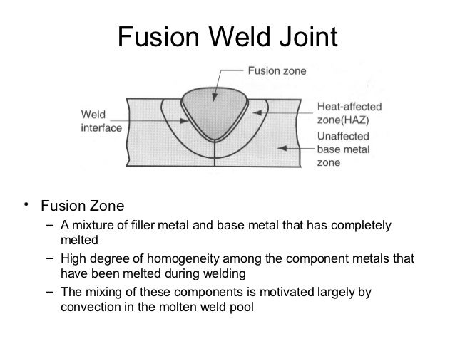 friction welding diagram fusion welding diagram