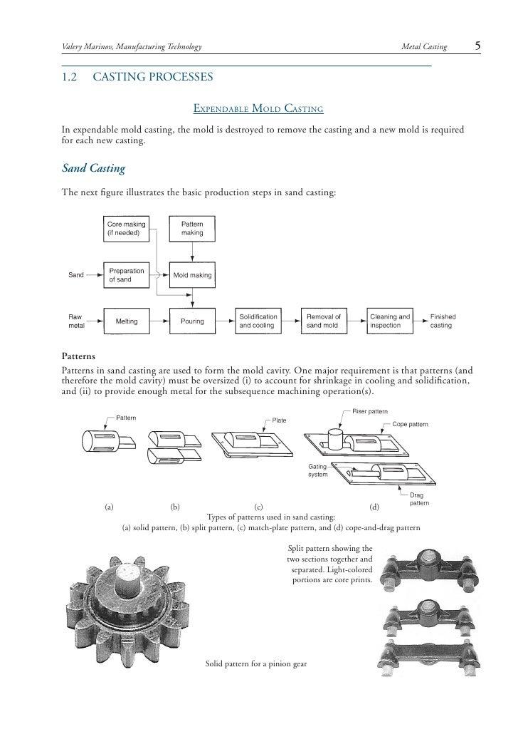 Valery Marinov, Manufacturing Technology                                                                Metal Casting   5 ...