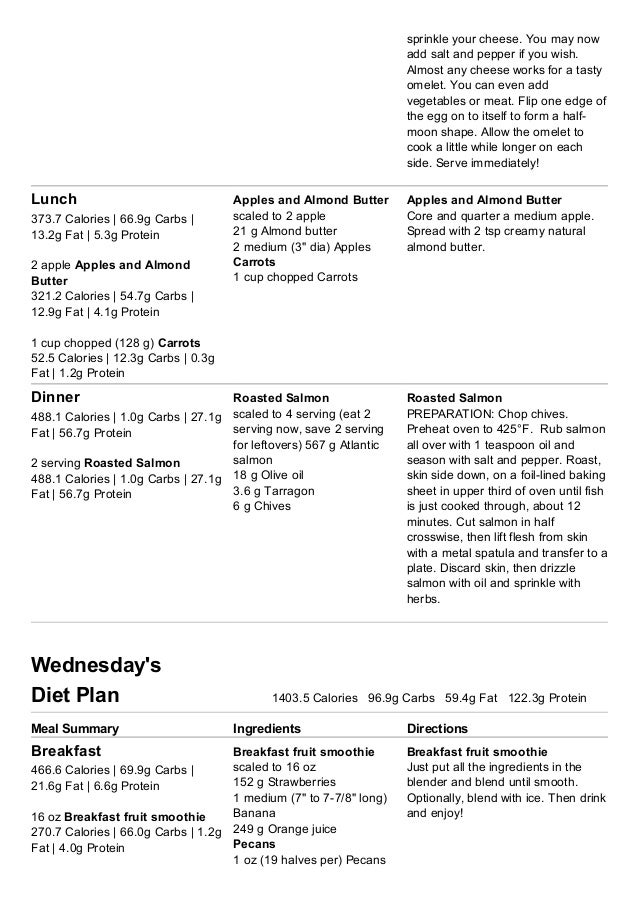 Average weekly weight loss weight watchers points plus picture 7