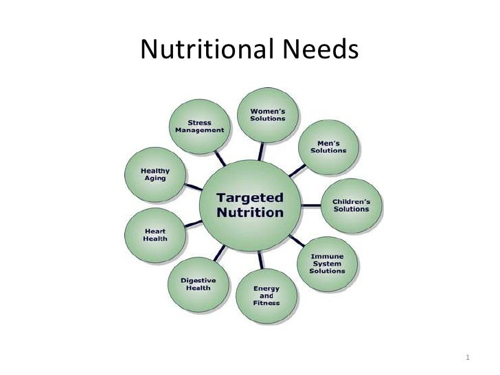 Nutritional Needs <br />1<br />
