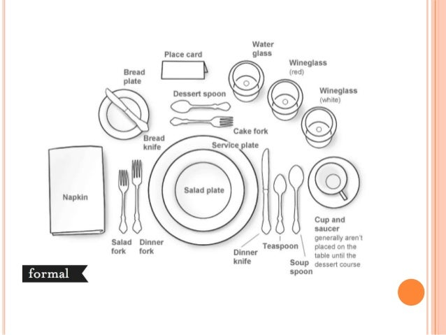 sc 1 st  SlideShare : dinnerware placement - pezcame.com