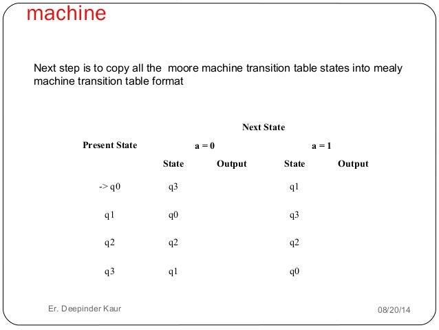 mooer machine