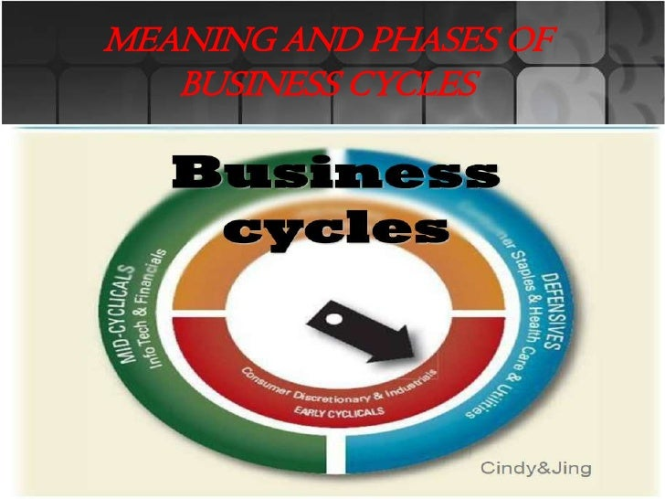 MEANING AND PHASES OF BUSINESS CYCLES<br />