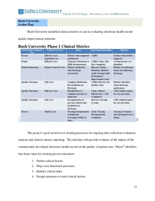 Cadating meaningful use